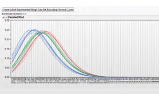 Import and Analysis of Summarized Data from Sequencing Studies with JMP Genomics 5.1