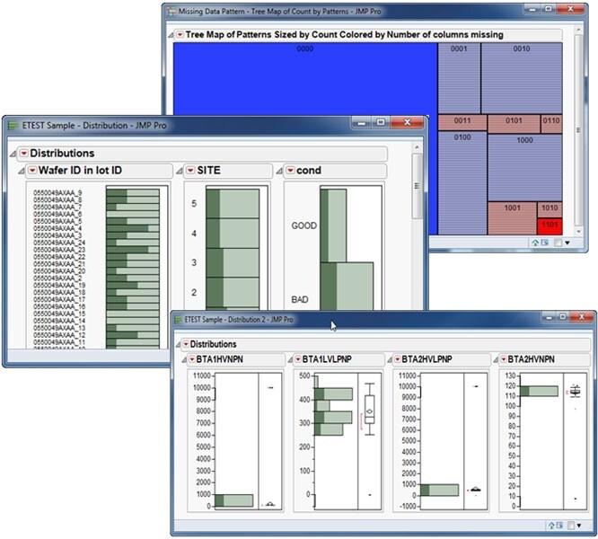 Exploratory Data Analysis Data selection