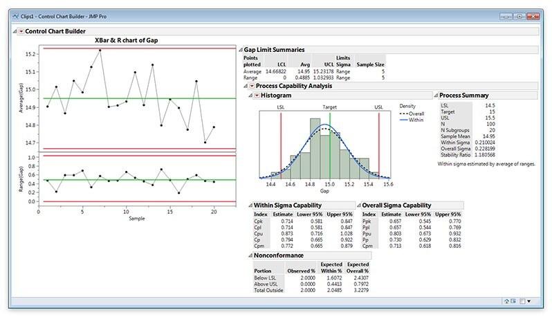 Qualitätsmanagement und Prozessplanung