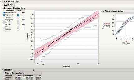 On-Demand Webcast Serie: Statistische Methoden in der Zuverlässigkeitsanalyse