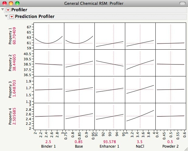 Prediction Profiler in JMP
