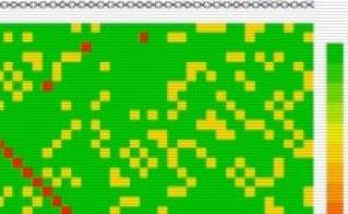Mastering JMP: Versuche effizient planen (Design of Experiment, DOE)