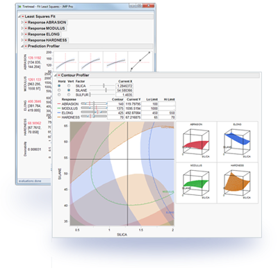 JMP Contour Profiler screenshot
