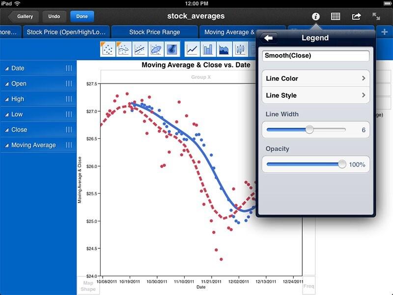 Customize graphs