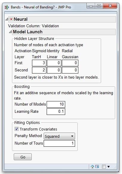 Advanced neural modeling