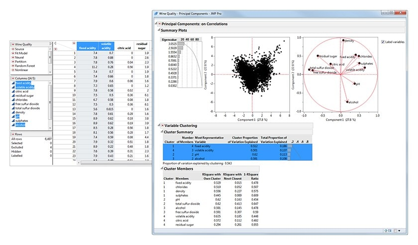 variableclustering-jmppro