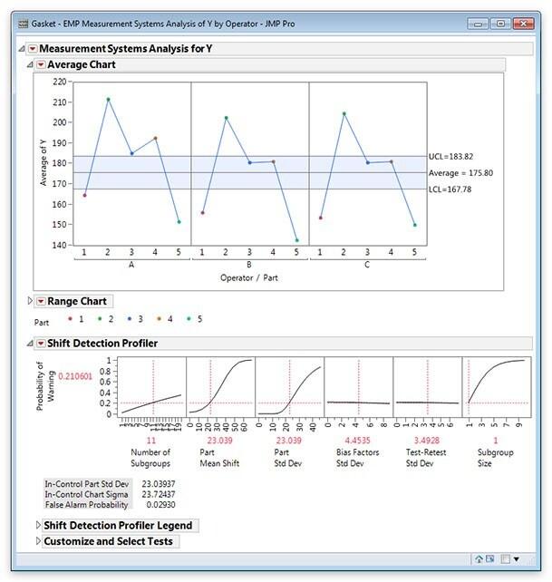 Die Messsystemanalyse-Plattform (MSA)