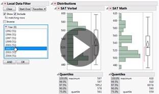 JMP-Minutendemo: Daten in JMP gruppieren, filtern und unterteilen