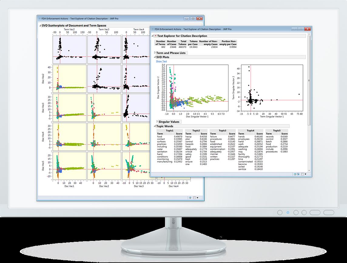 Predictive Models in JMP Pro