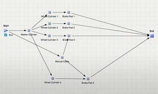 Using Reliability Block Diagrams in System Design