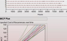 Reliability: Analysis of Recurrence Data