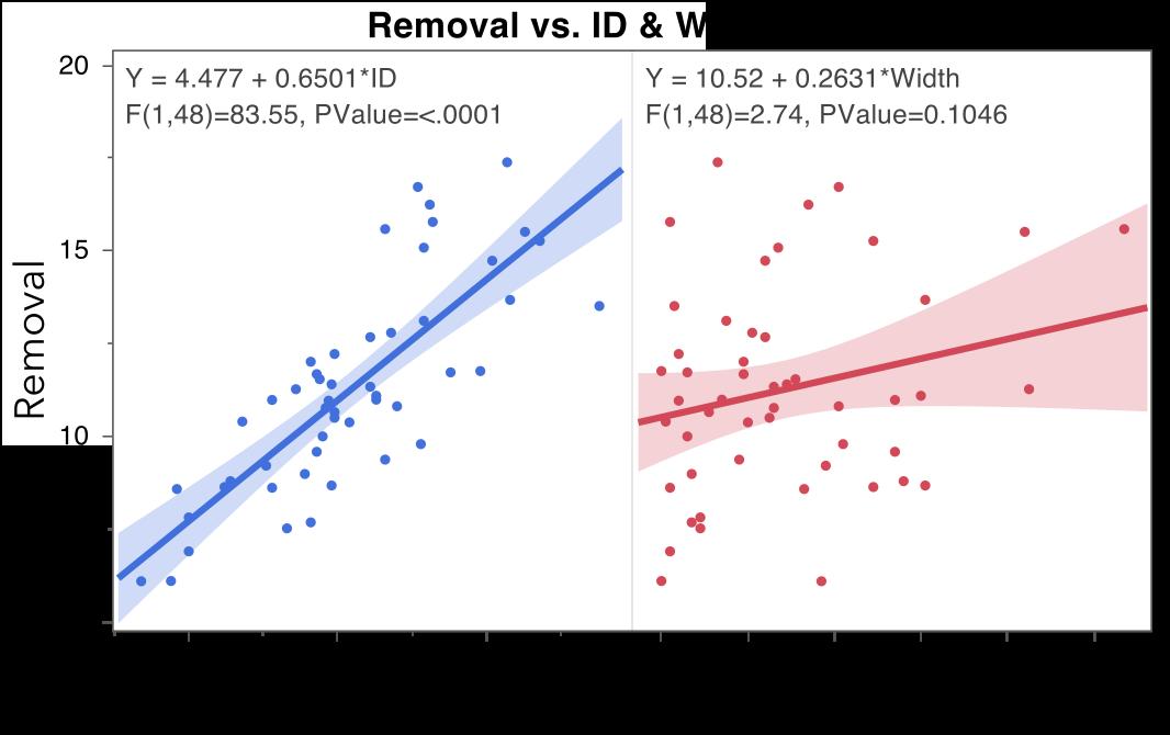 mlr-removal-vs-id-width