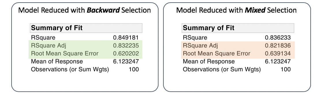 mlr-variable-selection-backward-mixed-comparison