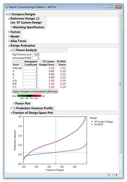 Compare, Evaluate and Augment Designs in JMP 13