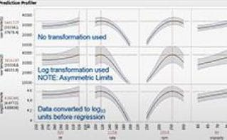 Transforming Data to Make Better Predictions