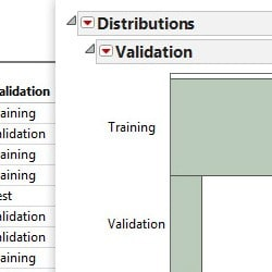 Validation column role for cross-validation