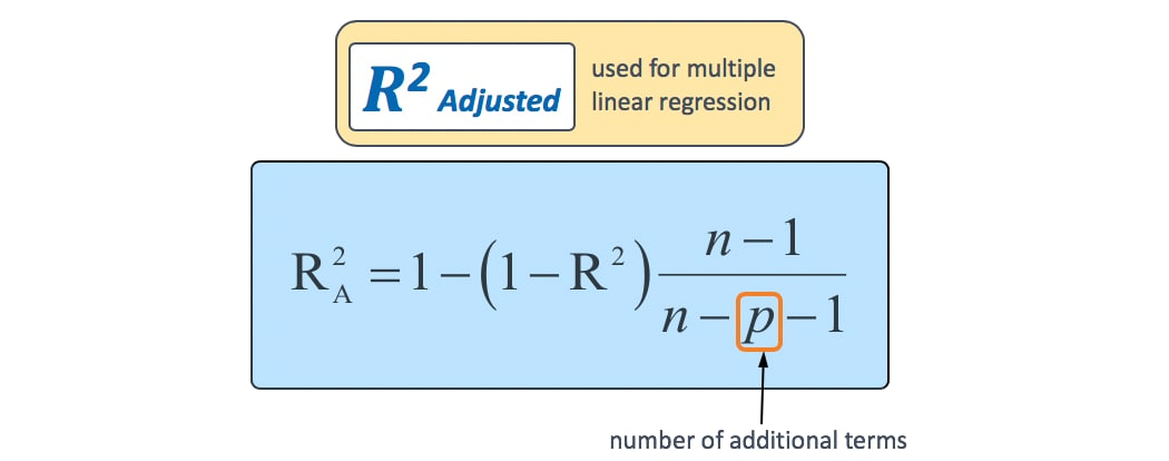 mlr-coding-r2-adjusted