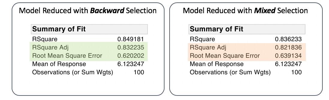 mlr-variable-selection-backward-mixed-comparison