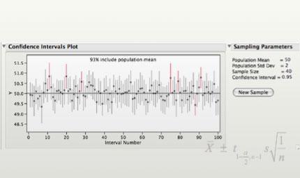Statistical Intervals: Confidence, Prediction, Enclosure