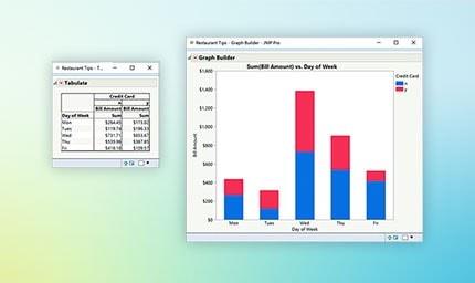 Visualize and Summarize Data