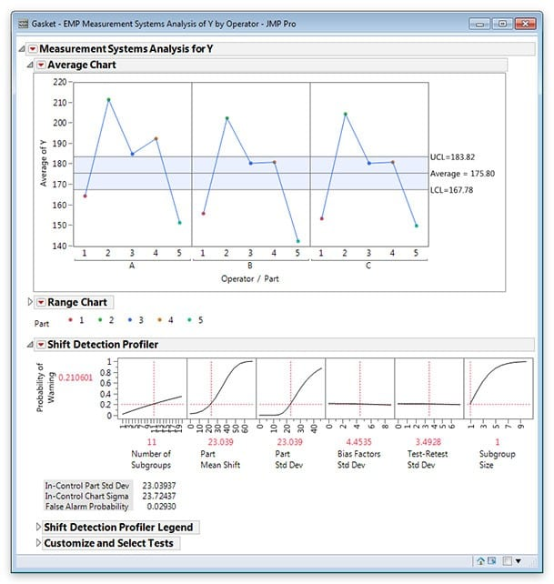 Measurement Systems Analysis in JMP 13