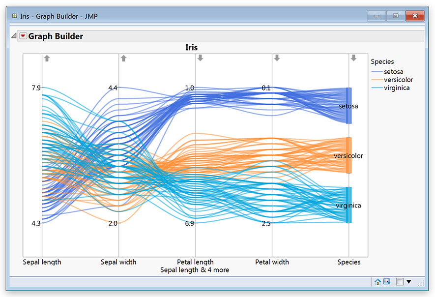 Additions to Graph Builder in JMP 13