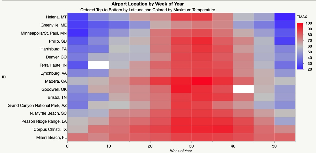 Heatmap showing all airports in the data set