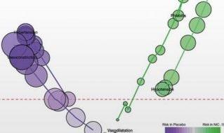 Generating Adverse Event Narratives Using JMP Clinical