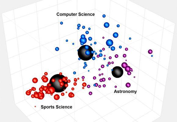 Science Buddies   JMP