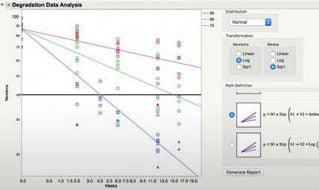 Accelerated Destructive Degradation Analysis