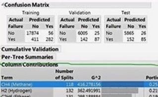 Analyzing and Predicting System Failures