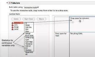 Creating Summary Tables using Tabulate