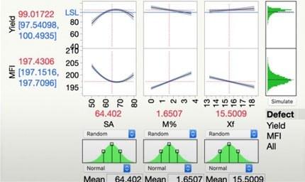 Prediction Profiler  - Build–and Choose–Better Models Faster