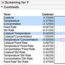 Design of experiments (DOE) – screening analysis