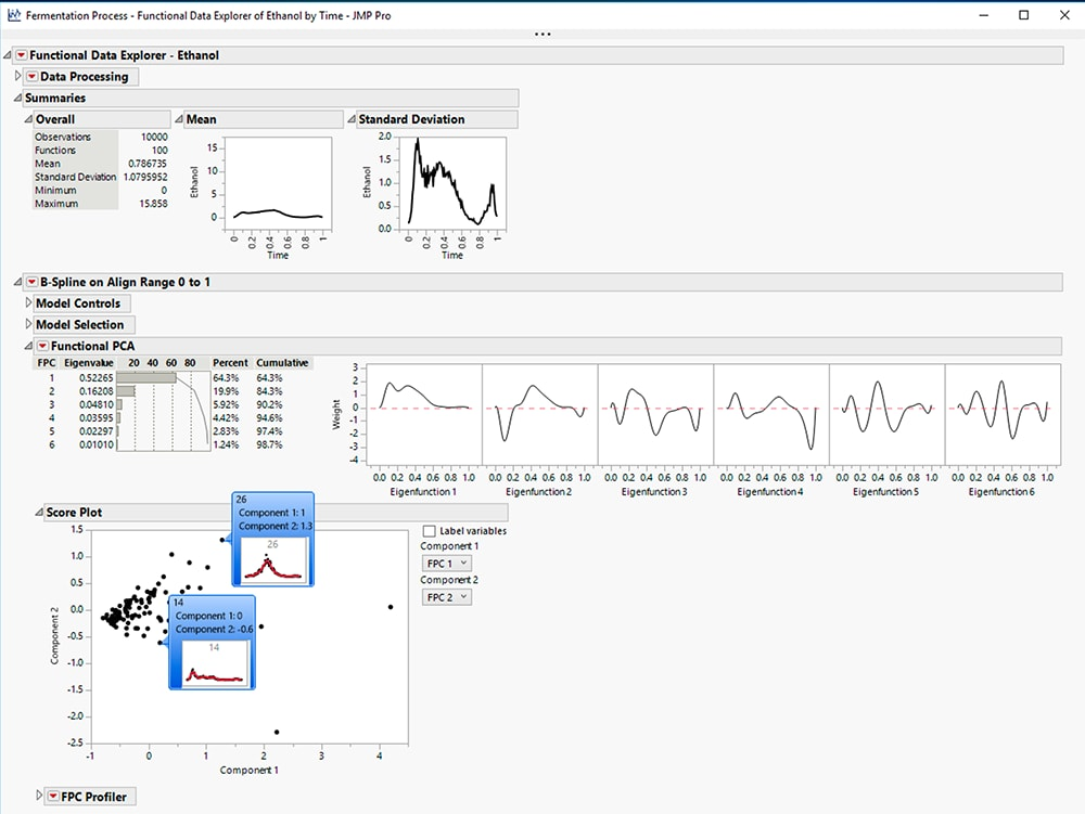 Functional Data Explorer in JMP Pro 15