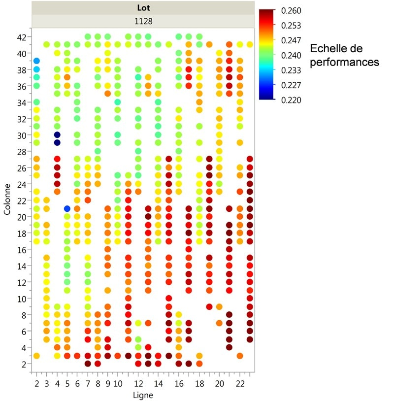 Volcano plot showing adverse event incidence by treatment exposure