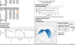 Using Design of Experiments to Increase Predictability, Optimise Processes and Minimise Costs