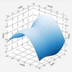 Multivariable analysis by DOE and creating Design Space multivariable analysis DOE