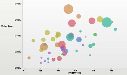 Visualizing Change: An Innovation in Time-Series Analysis