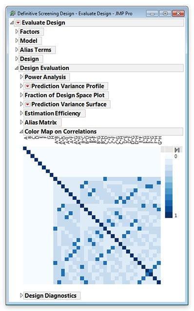 Definitive Screening Designs in JMP 13