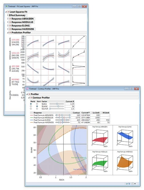 Response Surface Design With Contour Profiler