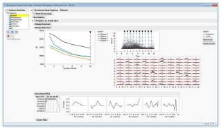 Using JMP® Pro to Model Functional Data