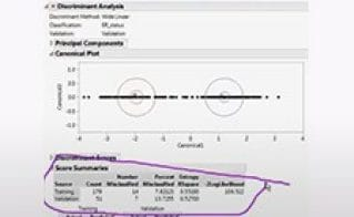 Using Partial Least Squares - When Ordinary Least Squares Regression Just Won't Work