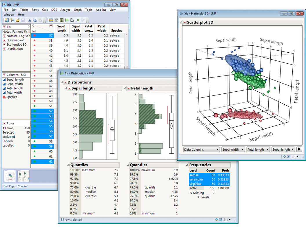 software for data analysis From ct analysis of your real-time pcr gene expression experiments, to allele cluster analysis of taqman® snp assay data, to cnv copy number determination, to hrm-curve generation, we create software that enables you to easily analyze data from.