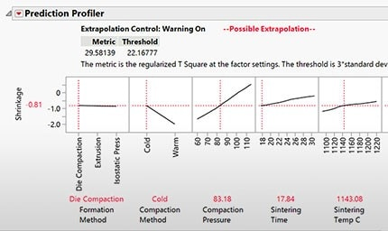 Profiler Extrapolation Control