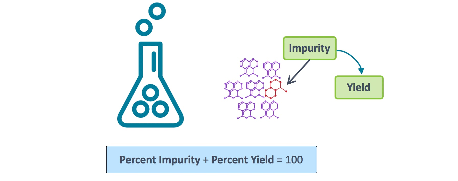 mlr-impurity-diagram