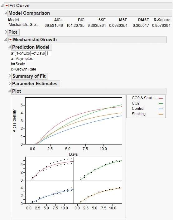 Fit Curve (Nonlinear platform)