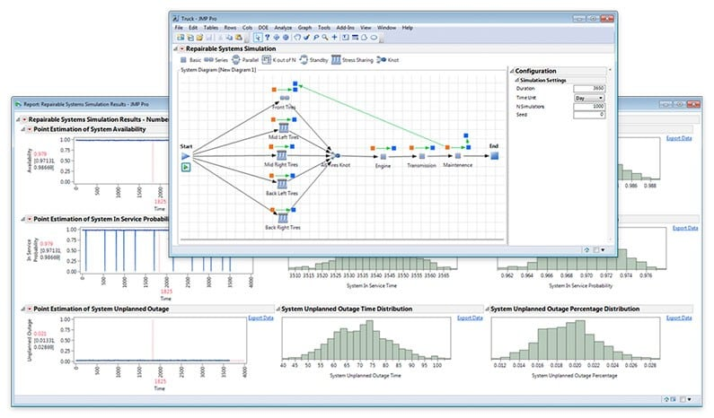 Statistical Instruments in JMP Pro 13