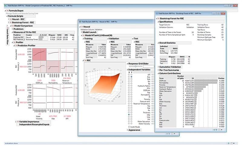 Model Comparison in JMP Pro 13