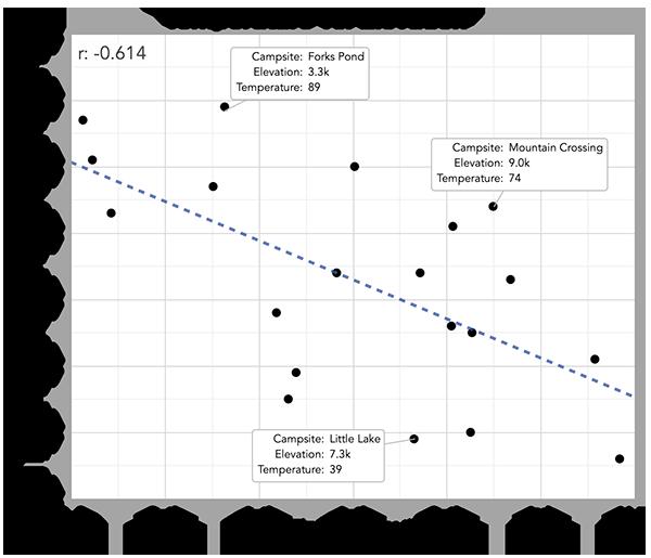 correlation-scatterplot-captions